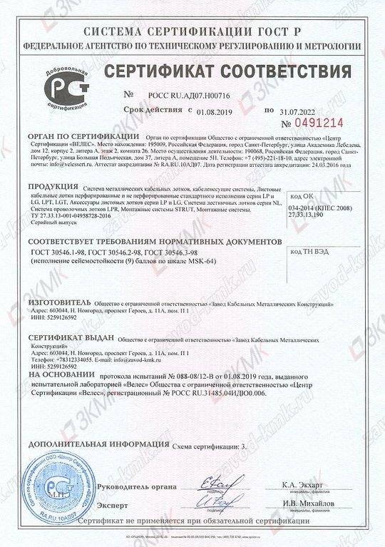 Сертификат сейсмостойкости продукции ЗКМК